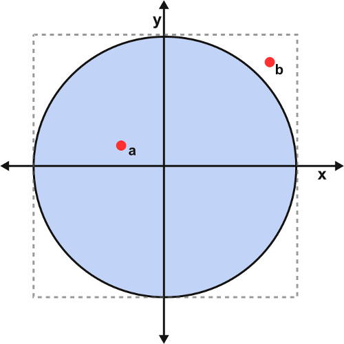 원주율 계산 (pi calculations) [병렬 계산]