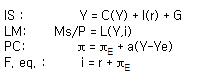 거시경제학 정리 #16 IS-LM-PC의 약점 두가지. ..