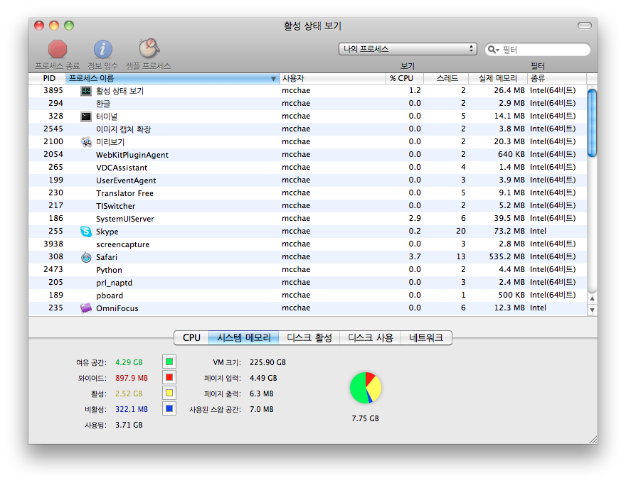[OSX] 사용하지 않는 메모리 깨끗이