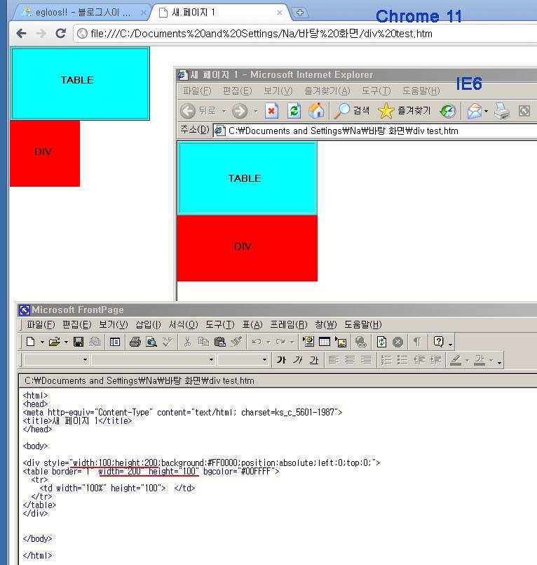 크롬11 과 IE6 의 DIV 렌더링 방식 차이 비교