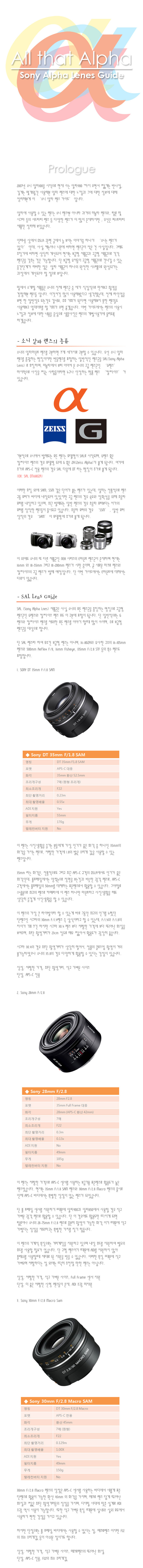 Sony Alpha Lens Guide