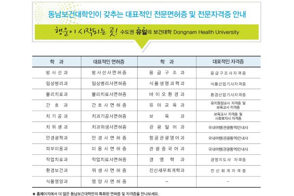 [동남보건대] 국가고시 자격증으로 당당한 전문..
