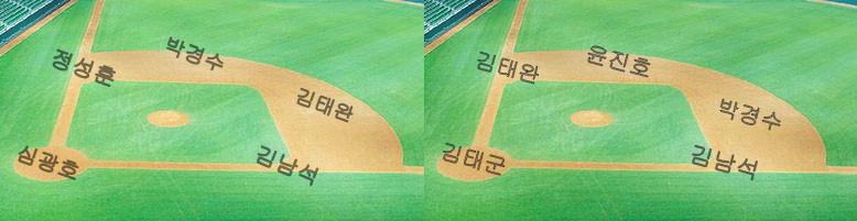 9.1. LG vs SK, 패배를 자초한 9회말 작전