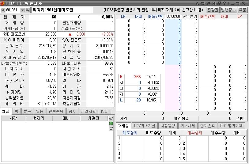 (뉴스) (2012.01.31) 'ELW 스캘퍼 특혜' 혐의 12개..