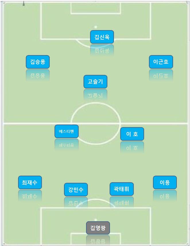 [K리그 1R 리뷰] 울산현대 vs 포항 스틸러스