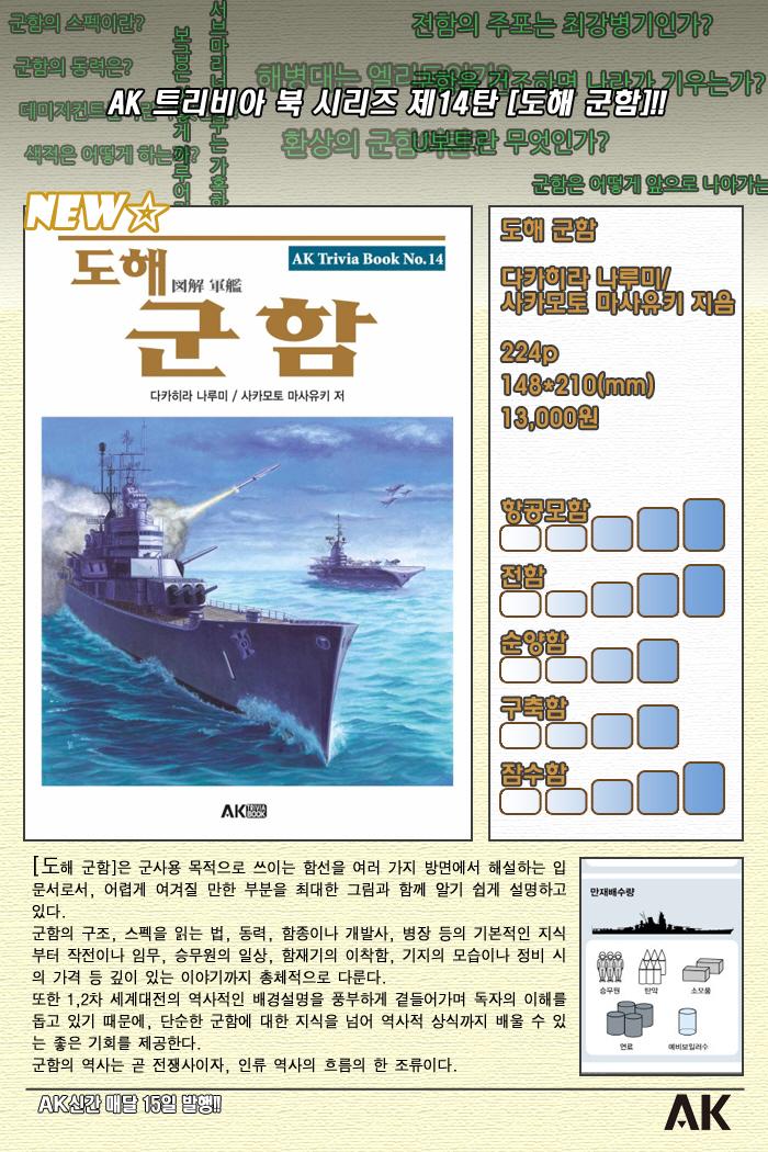 [AKtrivia] 도해 군함