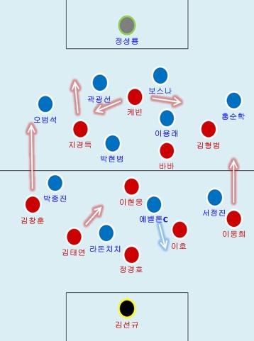 대전 2-1 수원: 골리앗을 무너뜨린 장신의 다윗 '케빈'..