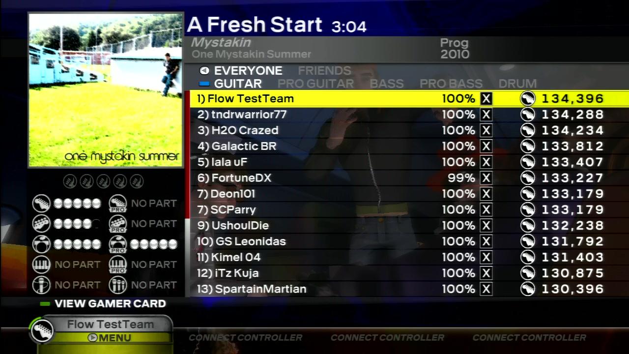 한규환의 세계 1위곡 230번째 !! A Fresh Start 134K
