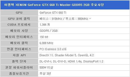 이엠텍, 지포스 GTX 660 Ti 그래픽카드 출시
