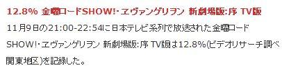 '에반게리온 신극장판 서'의 TV 방송 시청률은 12.8%