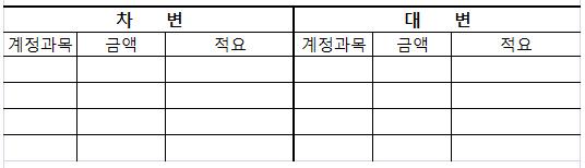 9. 회계강좌 : 개시 대차대조표 작성을 위한 분개.