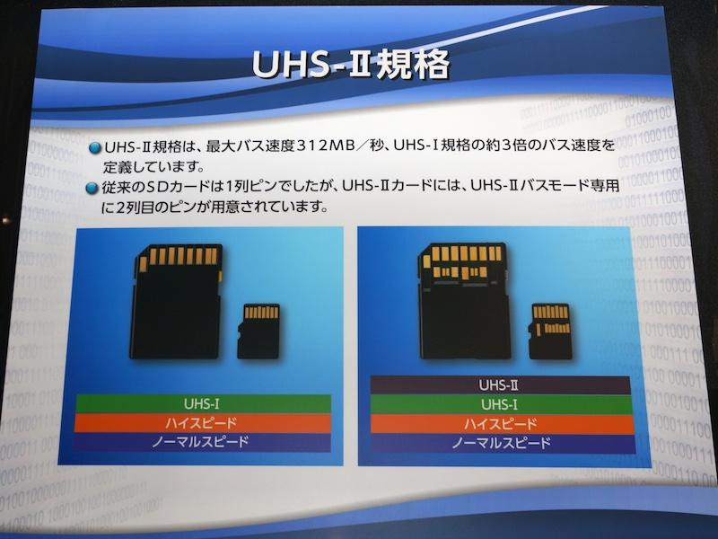 UHS-2 대응 SD, 마이크로 SD 전시