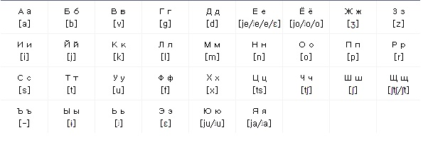 러시아어 Русский Язык 101