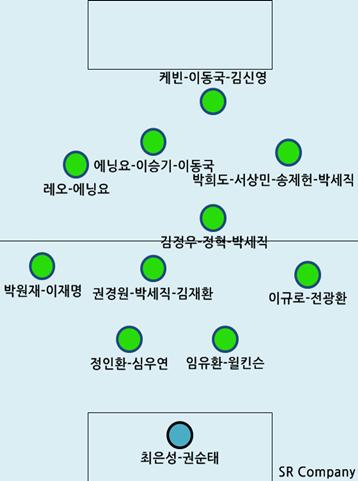 2013 K리그 클래식 - 전북