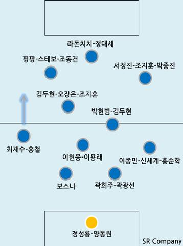 2013 K리그 클래식 - 수원 블루윙즈