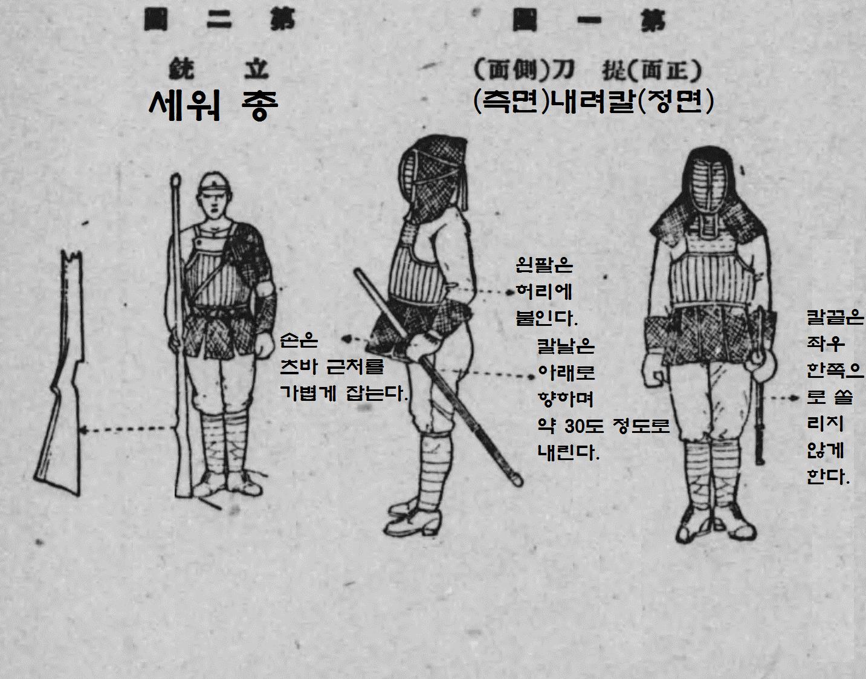 육군각종병과 모범군인교전 검술/체조교범 (번역)