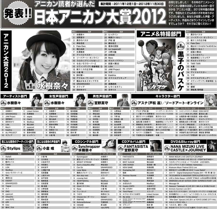 일본 아니칸 대상 2012 결과가 흥미롭군요.