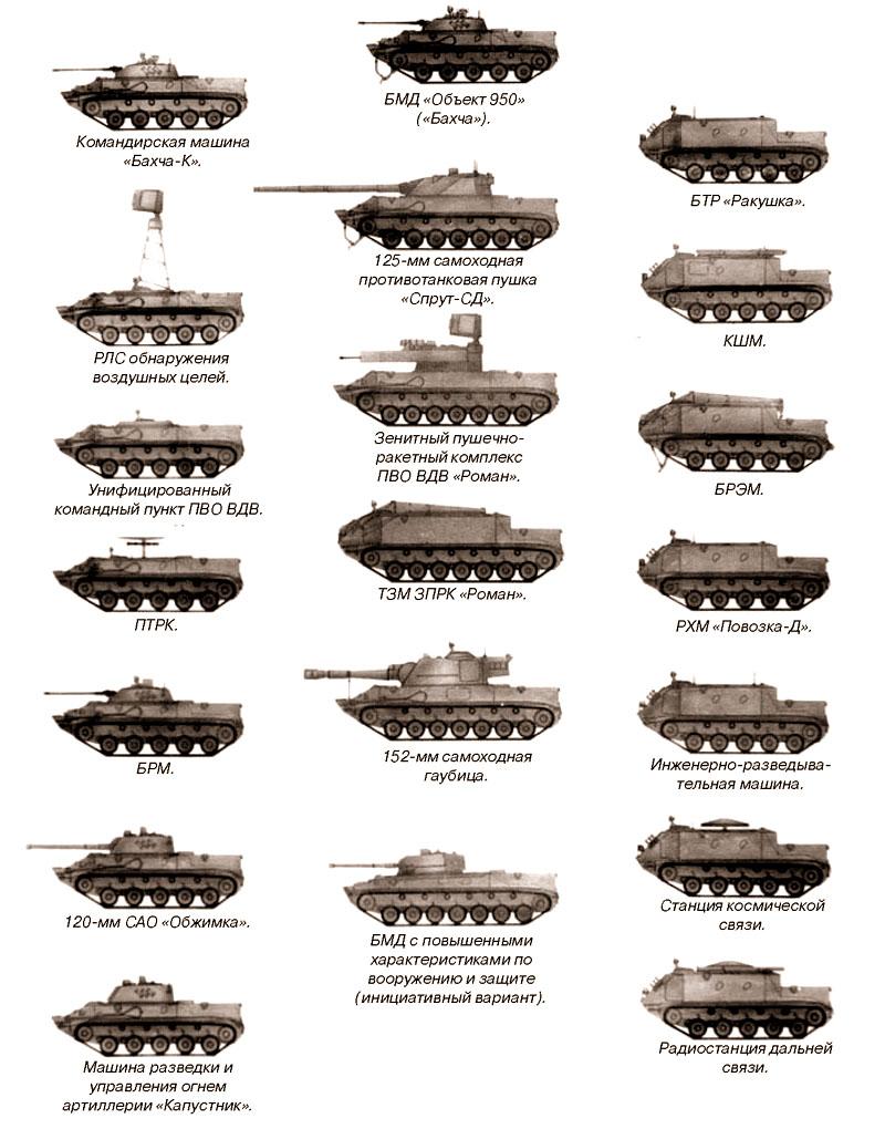 BMD-3 족보