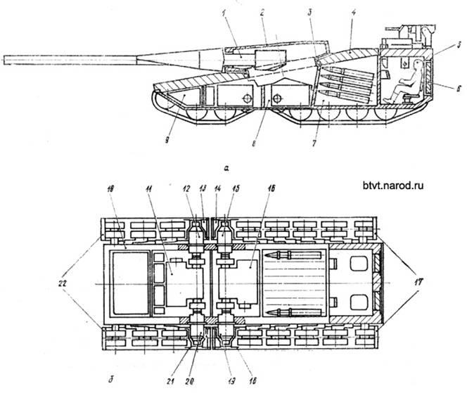 말리세프(하리코프) 설계국의 특이한 전차설계도