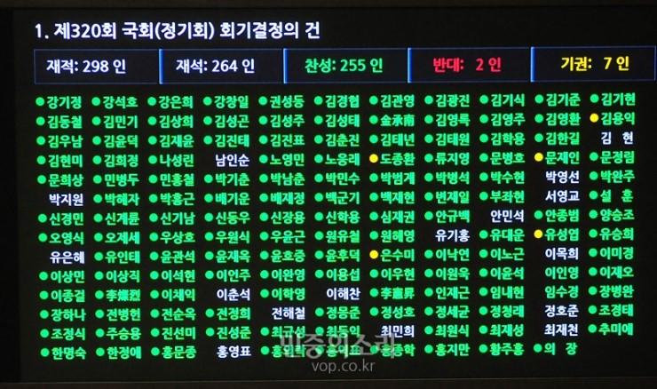 국회 본회의 회기결정,민주당친노 386 전대협 운동..
