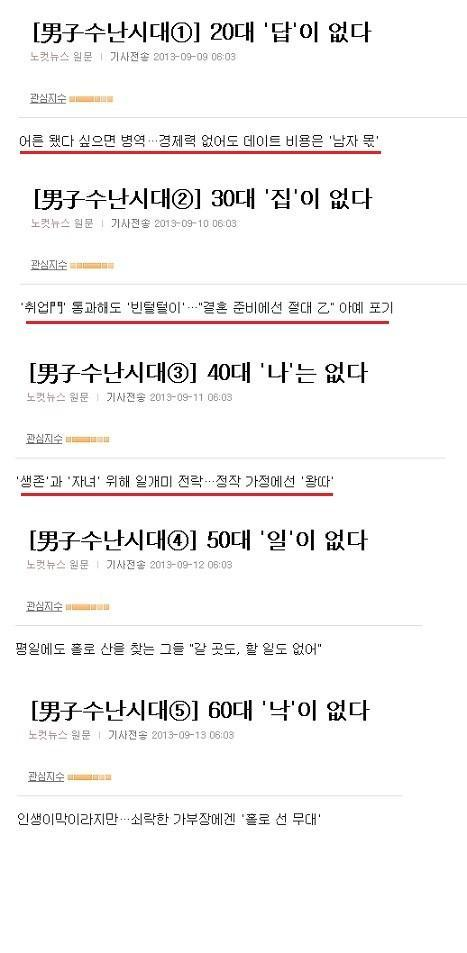뉴스기사 제목으로 본 남자의 수난시대