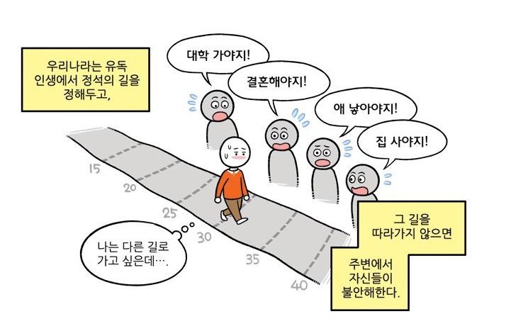 한국인의 오지랖.