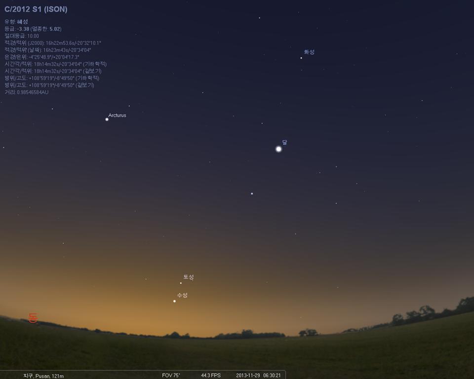 11월 29일 태양에 최근접하는 ISON 혜성과 행성들의..