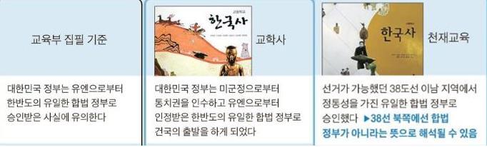 교학사 교과서 마녀사냥, 대한민국은 한반도 유일..