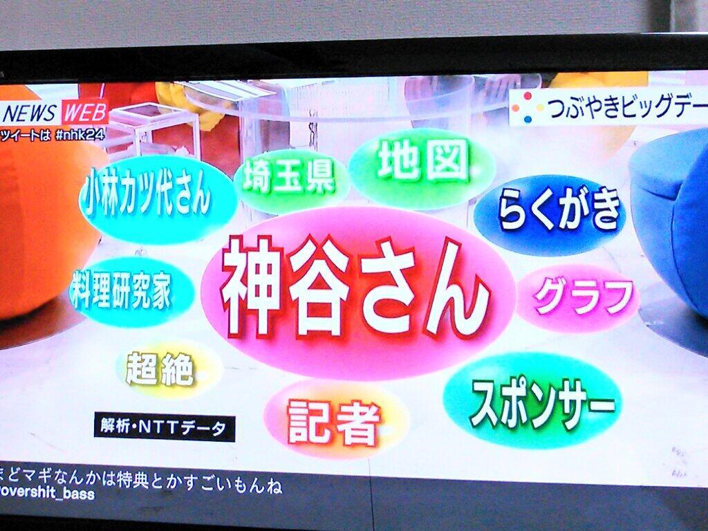 NHK 뉴스의 트위터 빅데이터 분석 코너에서 성우 ..