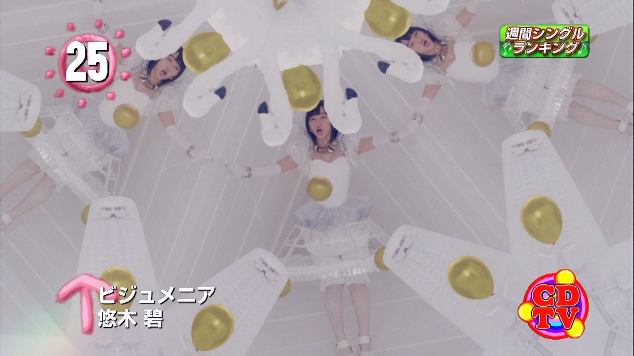 TBS의 'COUNT DOWN TV'에 소개된 성우나 애니..