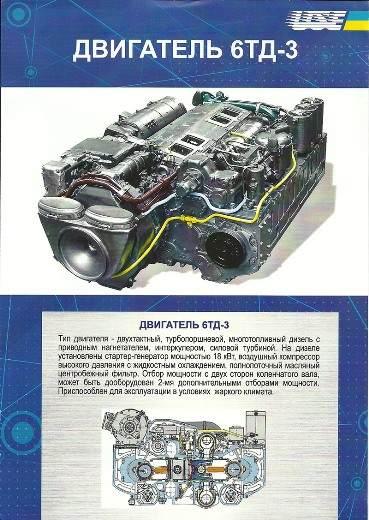 우크라이나의 6TD-3