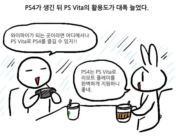 뀨뀨의 게임 참견 6화. PS4 리모트 플레이