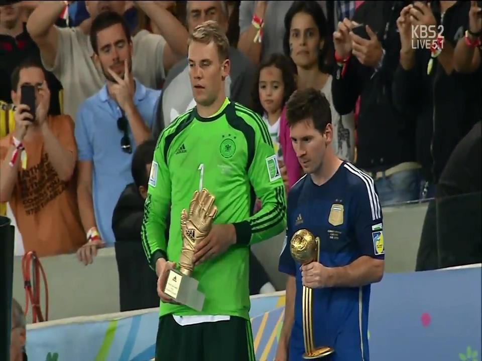 2014 브라질 월드컵 개인별 국가별 수상 내역