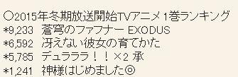 2015년 1월 신작 및 2014년 10월 신작 애니메이션 제 1권..