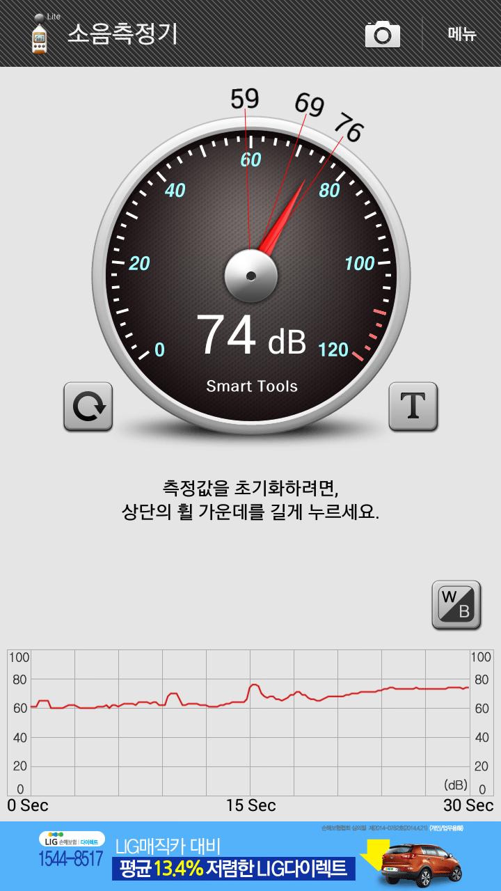 소음측정치