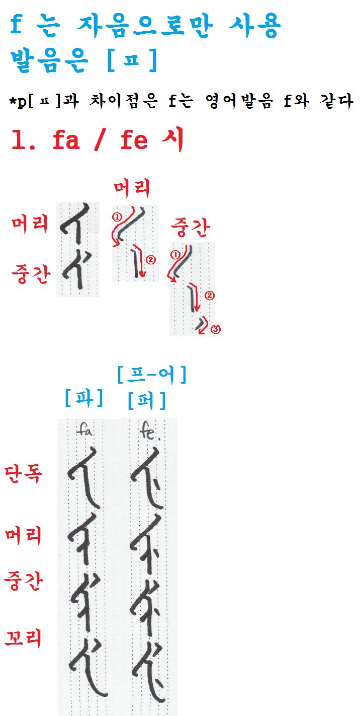 만주문자 쉽게 배우기(26) - 자음 f [ㅍ]