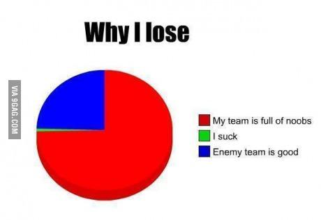 게임에서 내가 지는 이유