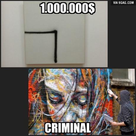 예술과 범죄