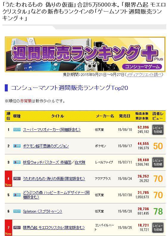 일본 콘솔 게임 주간 판매량 집계, '우타와레루모노..