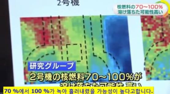 후쿠시마 원전 2호기 `멜트 쓰루`데쓰네.