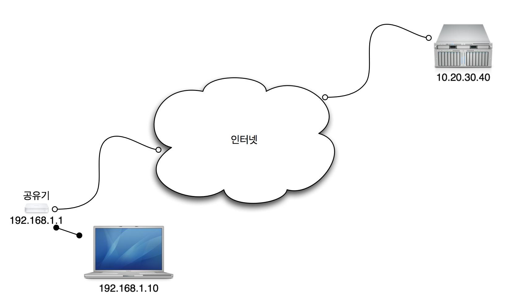 리눅스 ssh 접속