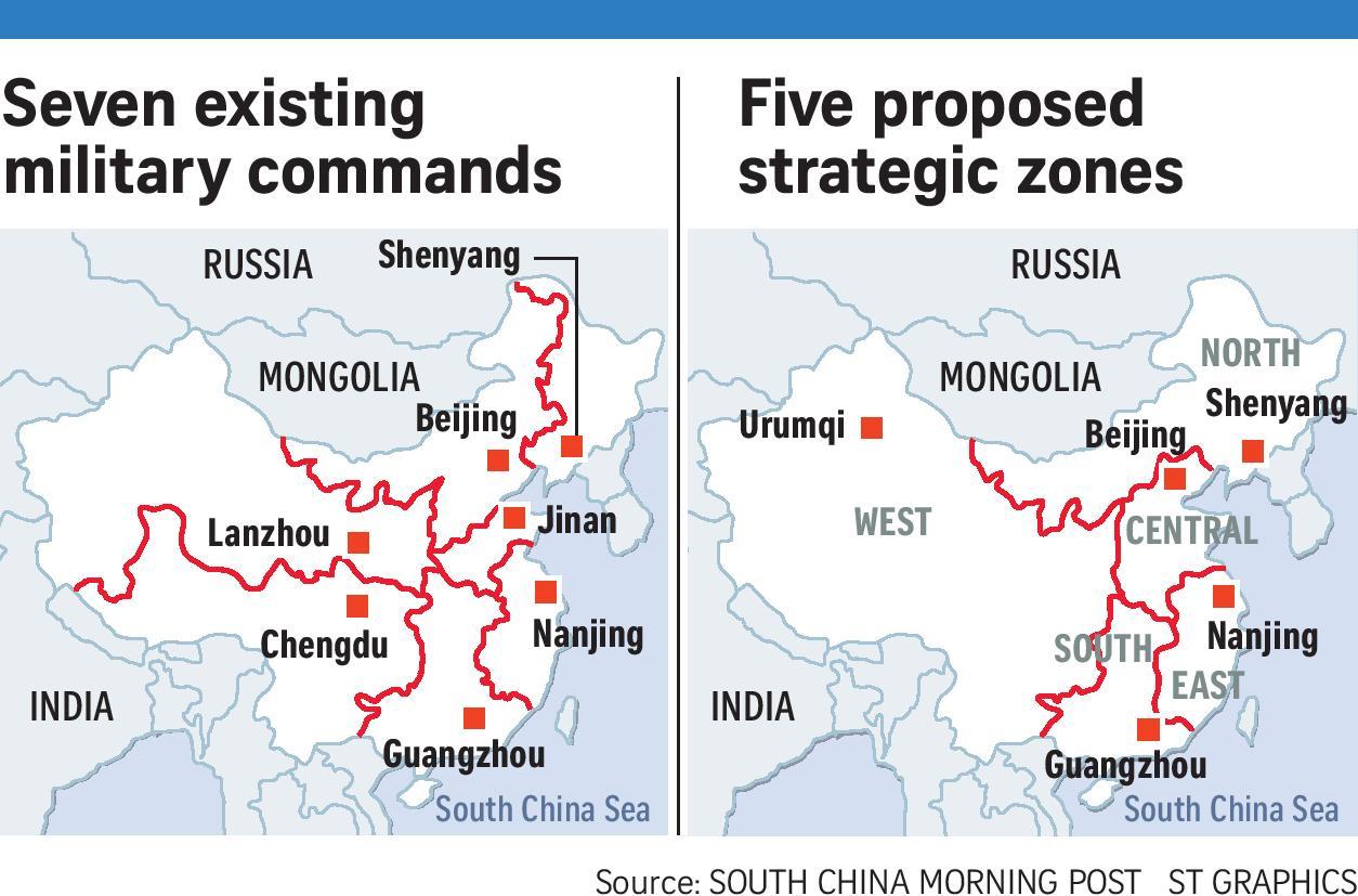 중국인민해방군 개편