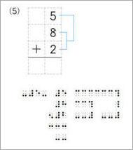 5 더하기 8 더하기 2가 세로식으로 있고, 8과 2의 옆에는 두 수를 합치라는 닫는 대괄호 모양이 있다. 5의 옆에는 닫는 대괄호가 있는데 8과 2를 더한 모습과 연결되어 있다. 위 그림 밑에는 위 내용을 점자로 표시한 내용이 있다