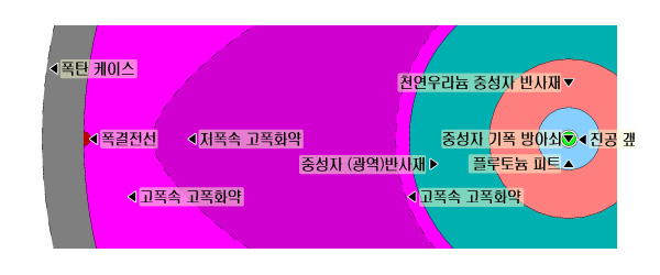 한국의 NPT탈퇴-가능하다!!!