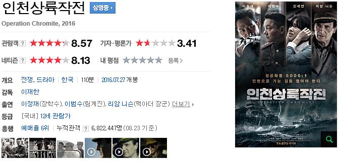 영화 '인천상륙작전', 4주간의 기록
