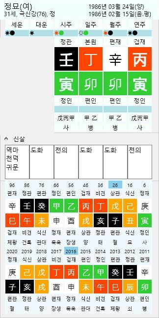 <좌파 명리> EP.30 니팔자가 어때서 : 삼재? 뭣이 ..
