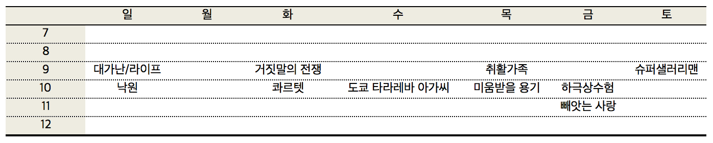 [일드] 2017년 1분기는 풍년 / 콰르텟