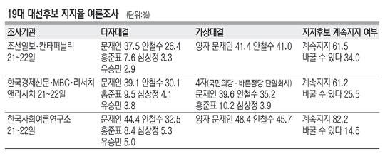 찌라시들의 고질병