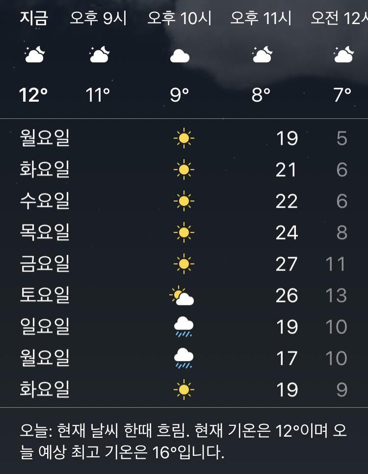이번 일주일 날씨..
