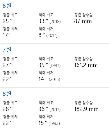 우리동내 역대 최고/최저 기온